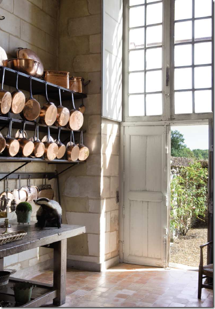 Once Daily Chic Hanging Pots Amp Pans