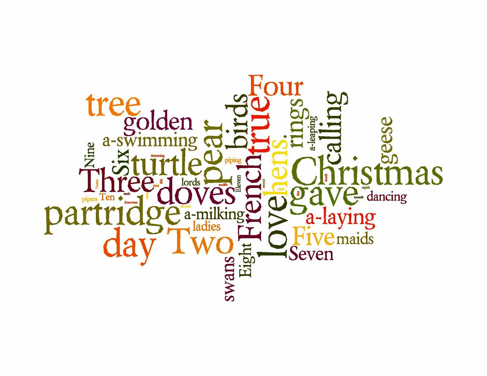 Life With Words: Christmas Song Word Clouds