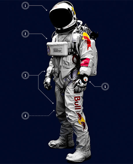 Red Futuristic Space Suit - Pics about space