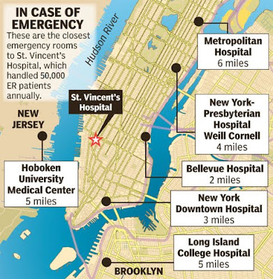 Save St  Vincent's Hospital Rally(and the closing) NYC (4-24