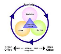 Business Information,business information systems,business information group,business information management,business information technology,what is business information,where to find business information