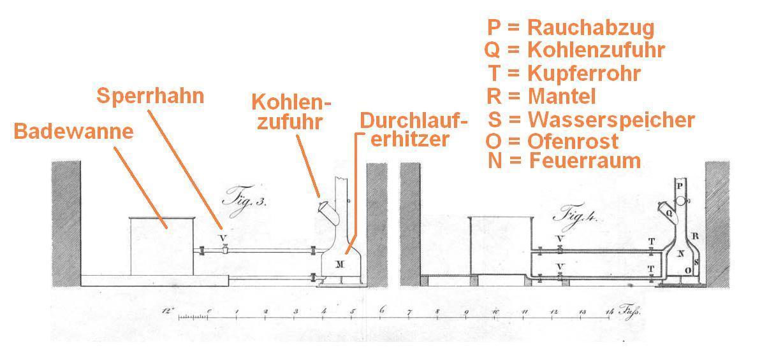 Ht Rohr Masse Tabelle Kg Rohr Durchmesser Xc01 Kyushucon