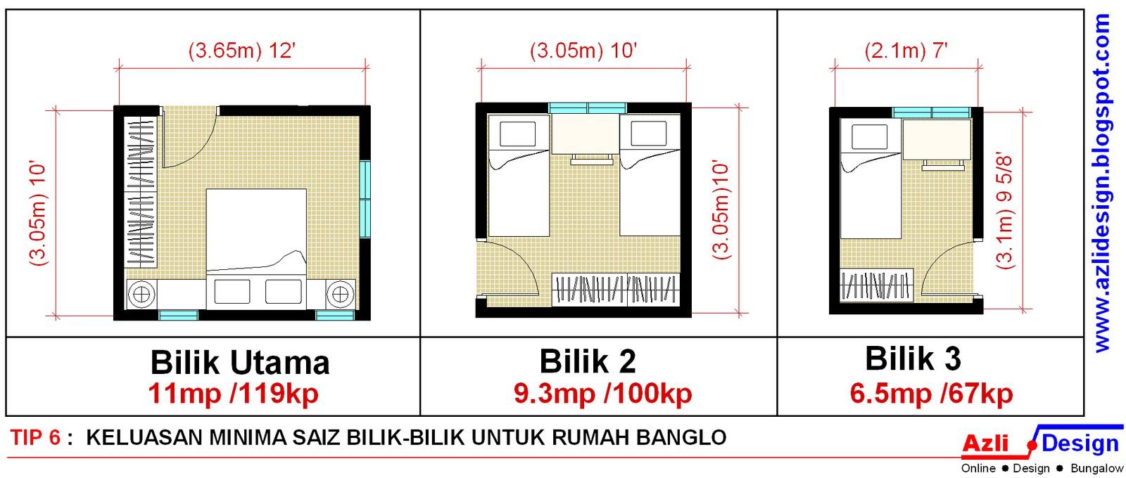 Saiz Dan Ukuran Minimum Untuk Setiap Bilik Rumah Banglo