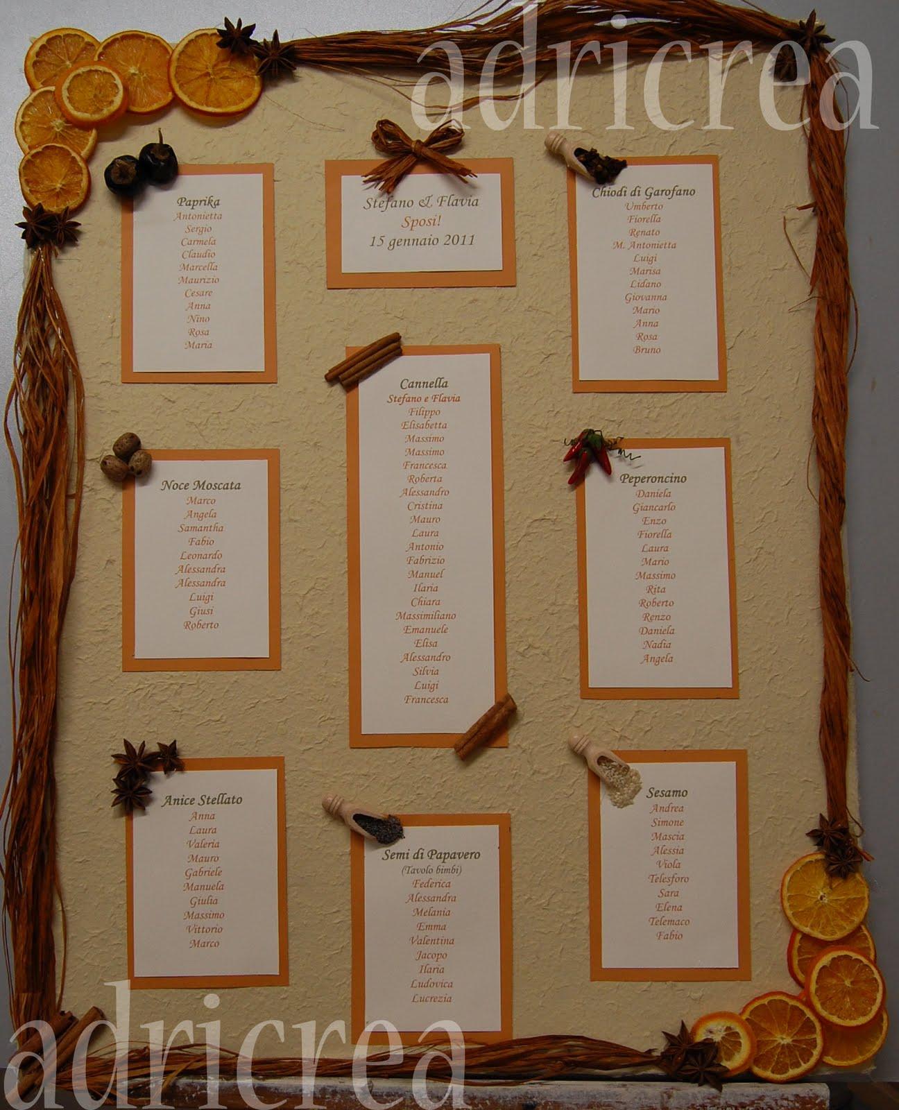 Matrimonio Tema Spezie : Adricrea officine creative un matrimonio speziato