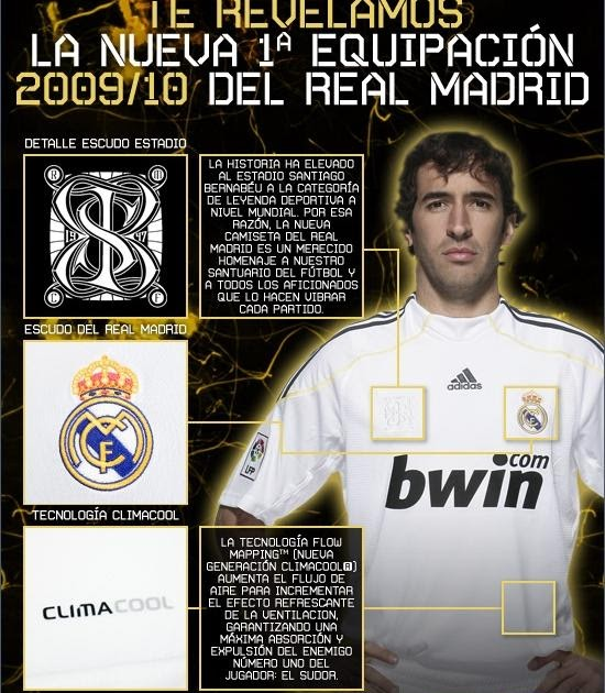 45a7245640125 Madridista for Real Madrid  Real Madrid 2009 2010 Kit