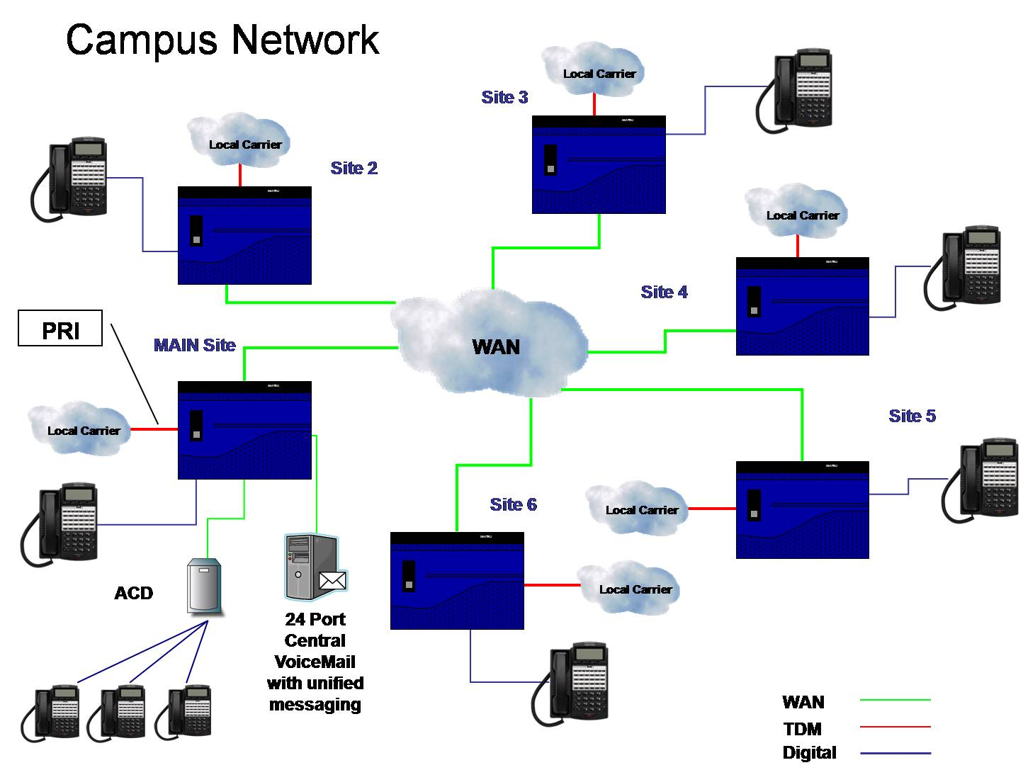 Tcp Three Way Handshake Diagram Central Air Conditioner Thermostat Wiring Ip Protocol Get Free Image About