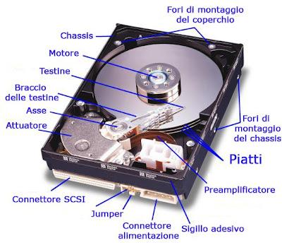 Come montare un hard disk interno nel PC | Very Tech