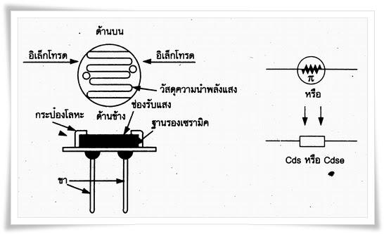 Electrical Circuit Theory: แอลดีอาร์ (LDR : Light