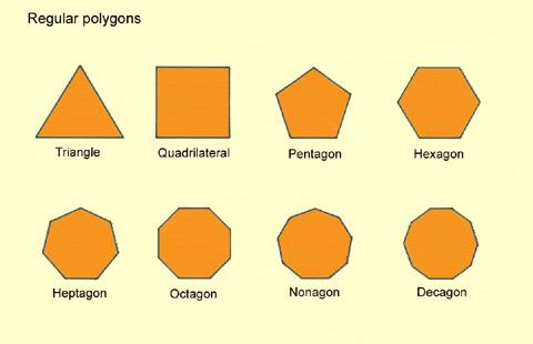 Polygon Sets: Doing the Math – Curious Cheetah   A Regular Triangle