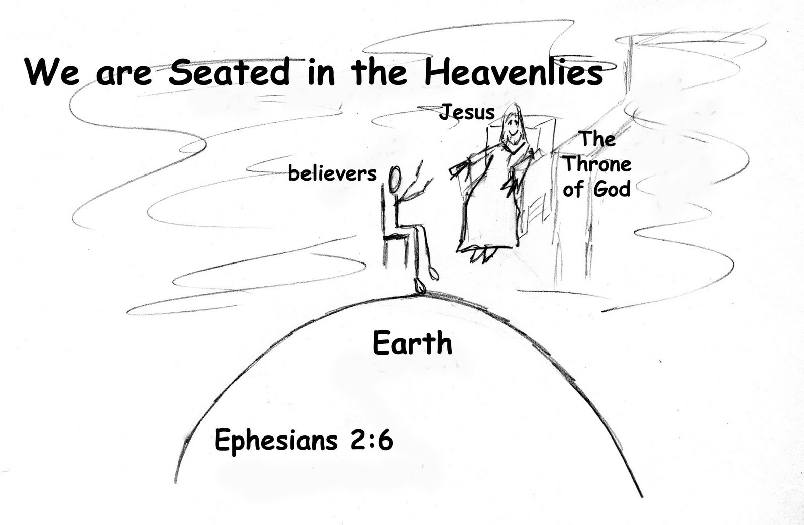 Getting To Know God We Are Seated In The Heavenlies