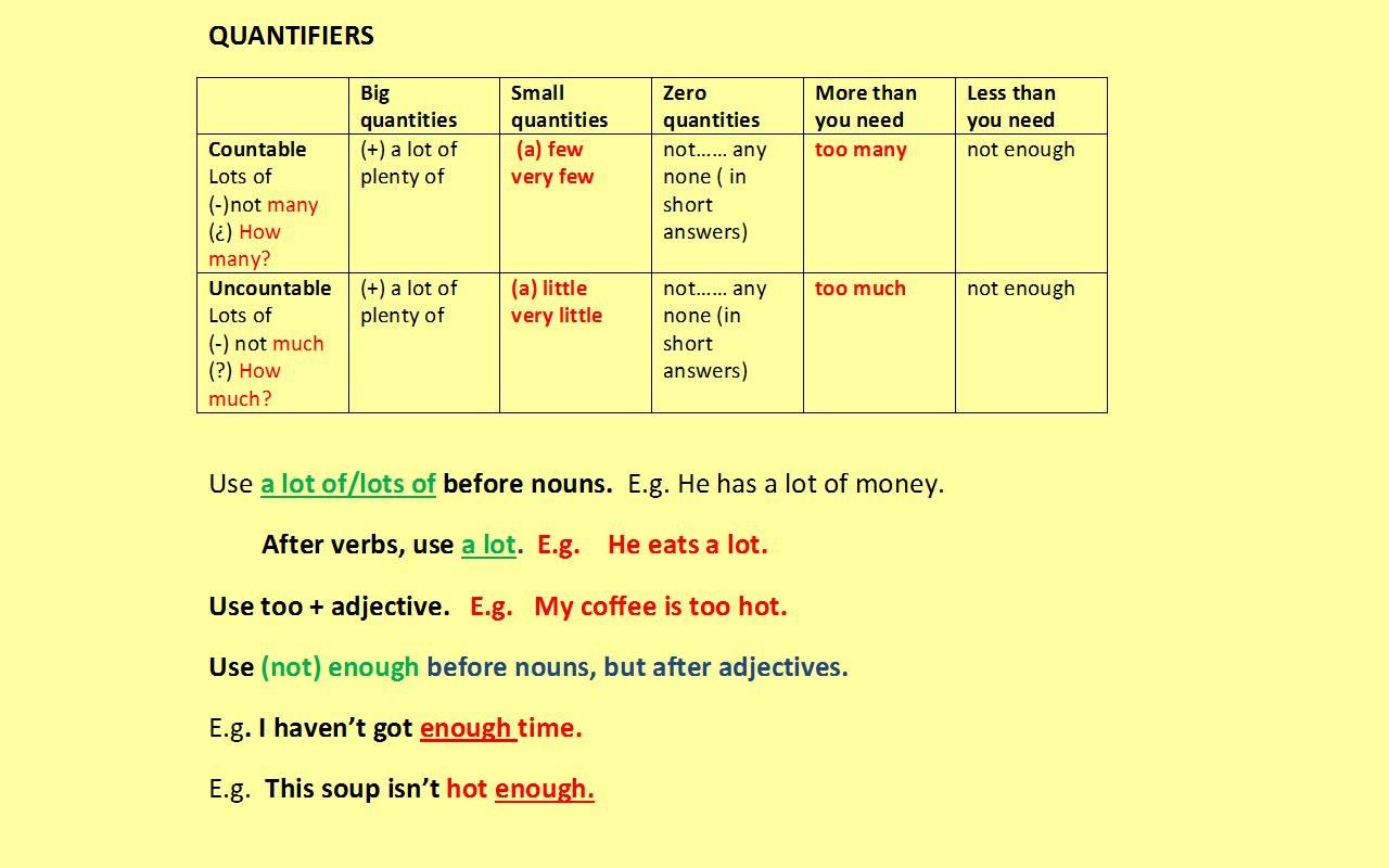 A2 2 English Eoi Arucas Quantifiers