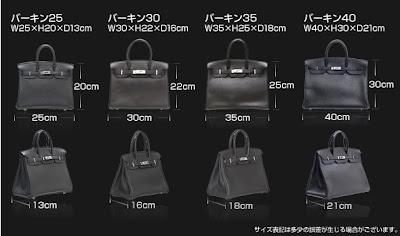 bbe8707e18cf My Birkin Blog  HERMES Birkin Bag Sizes