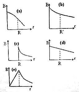 AP Physics Resources: February 2008