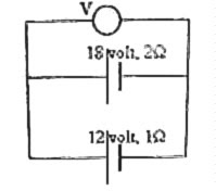 Physicsplus: Multiple Choice Questions on Direct Current