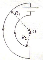 entrancephysics: Two Questions (MCQ) on Magnetic Effect of