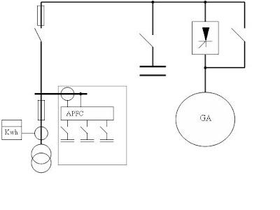 MELIOR ELECTROINSTAL: COMPENSAREA ENERGIEI REACTIVE LA