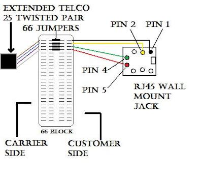 110 punch block wiring diagram