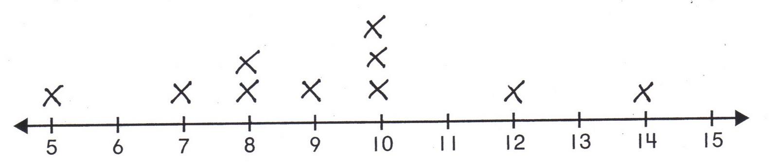 mini plot graph paper