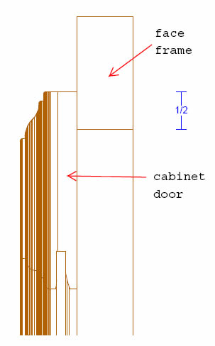 Measuring Cabinet Doors From The Face Frame Opening