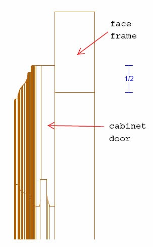 how to measure kitchen cabinet doors chad barker measuring cabinet doors from the frame 8757