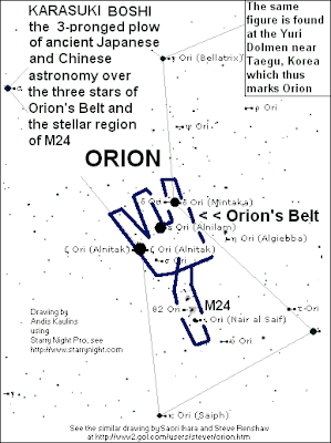lexiline journal korea japan china ancient astronomy lexiline Bo Shi D'un japan and china orion s belt karasuki boshi the 3 pronged plow which helps identify the subsequent yuri dolmen taegu of korea as the stars of orion s