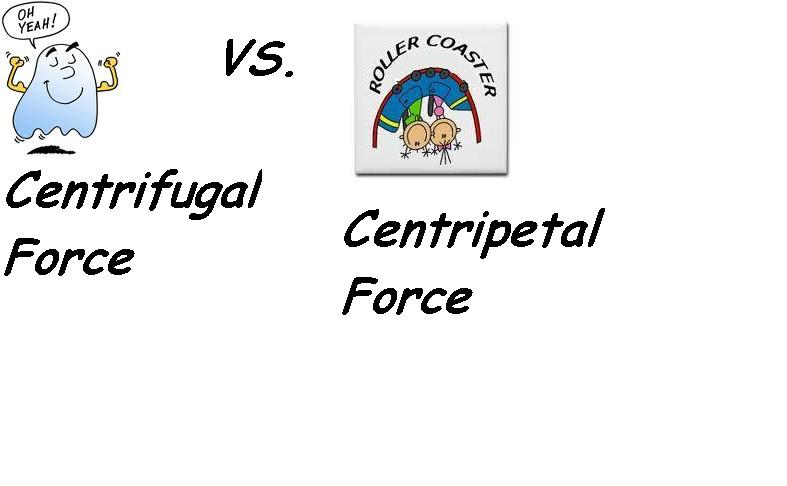 Just Science: Centripetal Force vs. Centrifugal force
