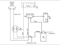 Electric Circuit Diagram