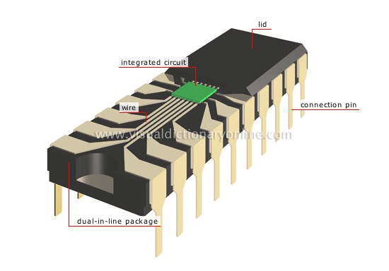 Integrated Circuits Pictures 95
