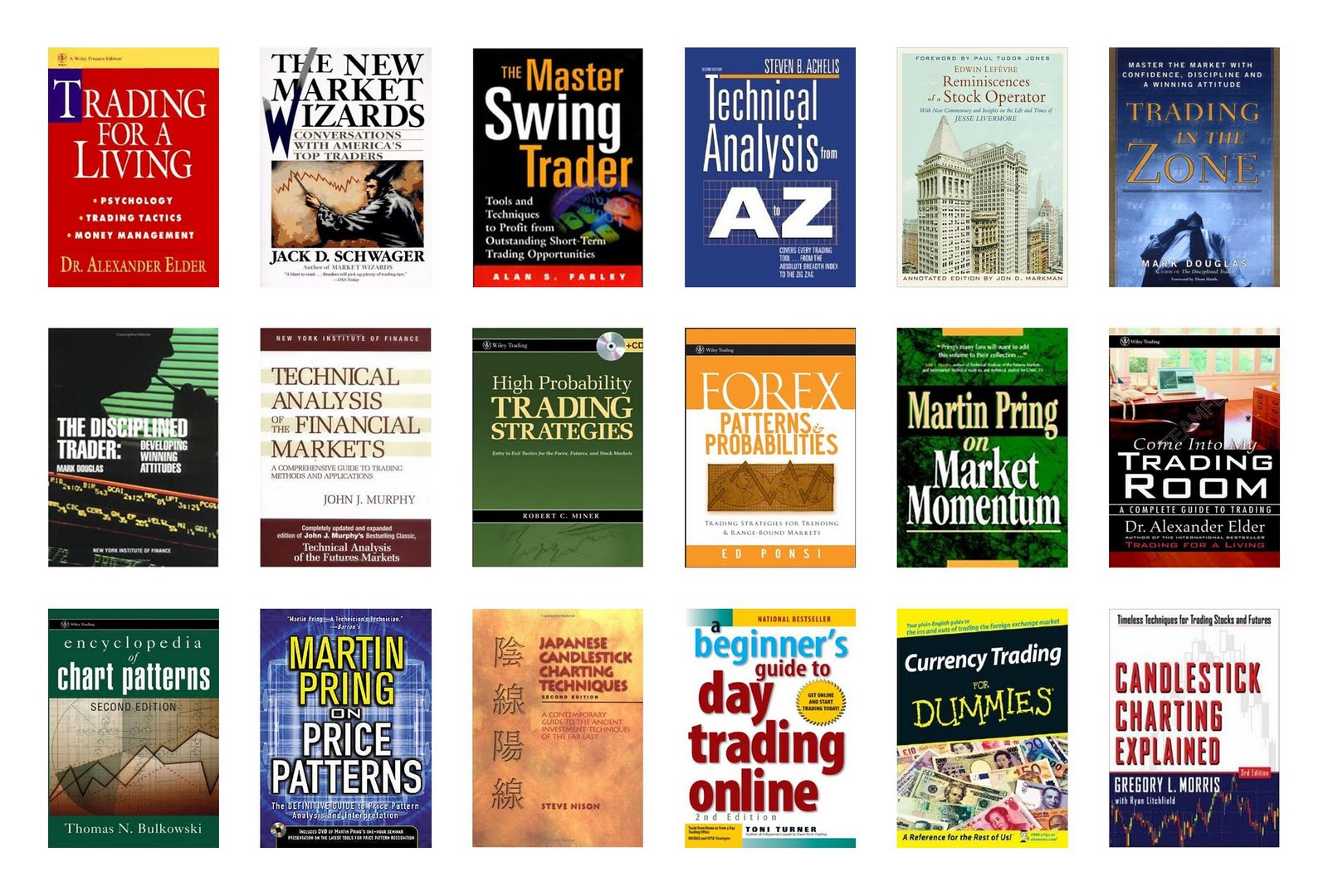 Options spread trading books