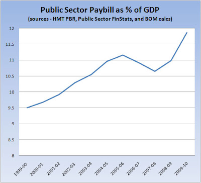 public-sector-paybill.jpg