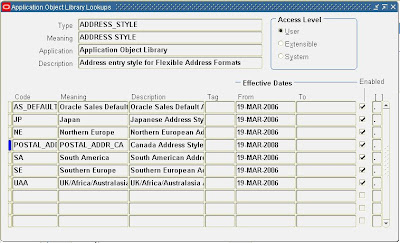 Flexible Address Formating