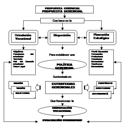 Taller Producción Textual Académica: Estrategias de