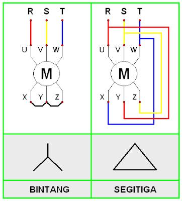 WIRING%2BSTAR%2BDELTA%2B1 pengertian dan wiring diagram star delta bintang segitiga pengertian wiring diagram at cos-gaming.co