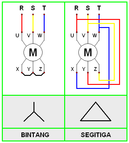 wiring diagram star delta bintang segitiga wiring diagram of amf panel #15