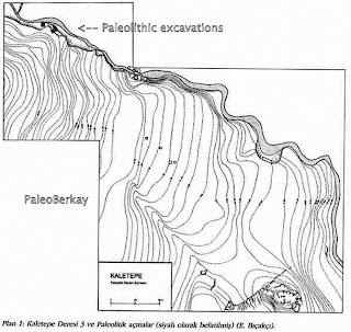 Paleoberkay Archaeology March