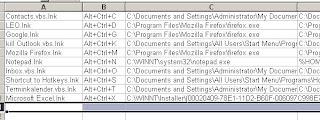 NiveauVerleih: List all your custom Windows hotkeys