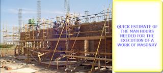 Presupuesto| Construcción de pared de Mampostería, foto de construcción de una pared de manpostería en elevación. Horas hombre Construcción
