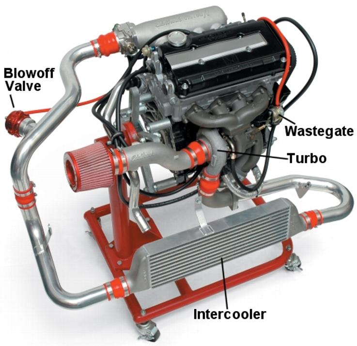 Diagram Besides Audi A4 Turbo System Also Ecotec 2 0
