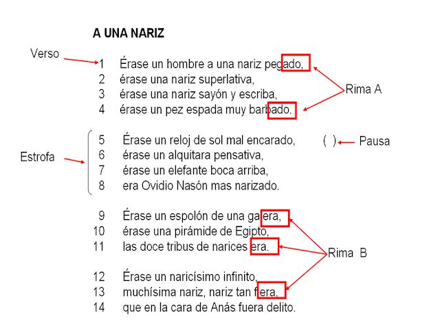 Resultado de imagen de medir versos primaria