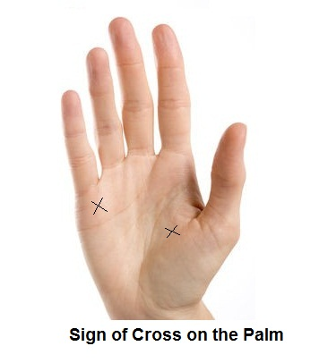 Signs & Symbols Found in Palmistry - Hand Reading ~ PalmFate