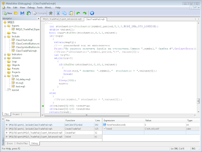 Learning programming for the Metatrader 5 platform
