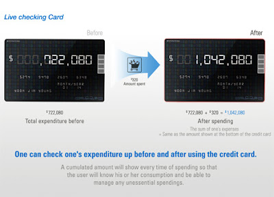 with Live Checking Card you can check your expenditure before and after using the credit card