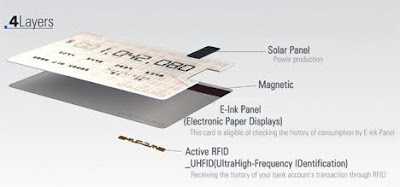 Live Checking Card 4 layers consisting of solar panel, power production, magnetic, electronic paper display and active RFID_UHFID