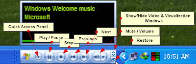 Mini-mode feature of Windows Media Player