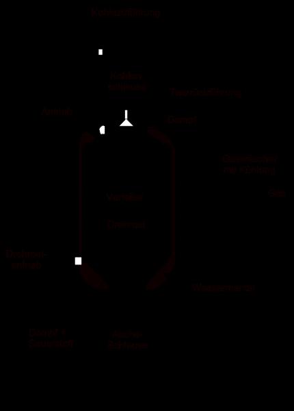 gas power plant process diagram