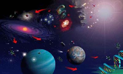 Resultado de imagem para A MENSAGEM DE NOSSOS IRMÃOS DO UNIVERSO : QUEM SOMOS NÓS E A EVOLUÇÃO DO COSMOS
