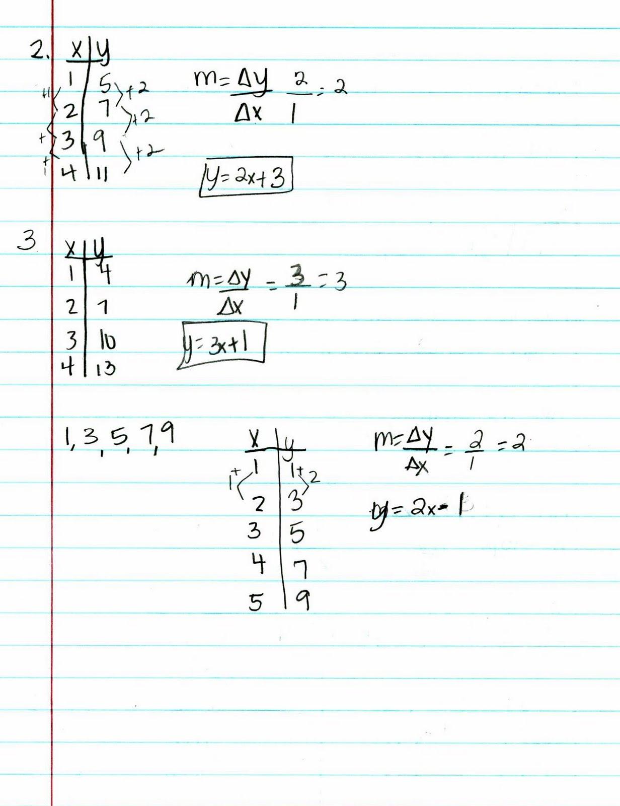 Mr Ryals Math Blog 1 1 Nth Term Y Mx B