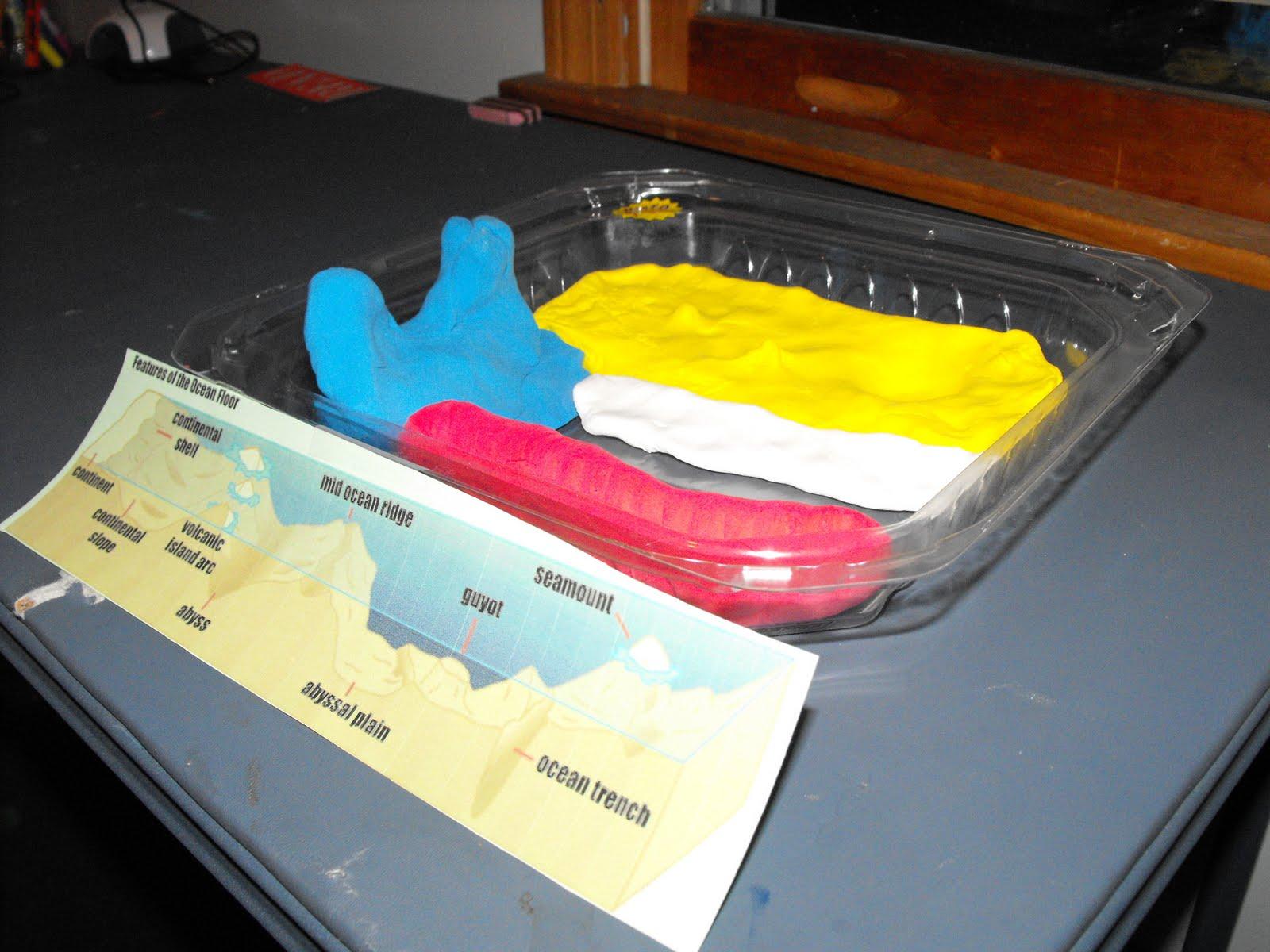 Ocean Floor Model