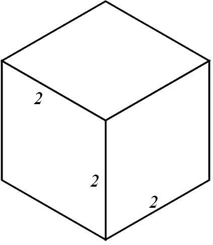 The Most Elegant Algebraic Formulas
