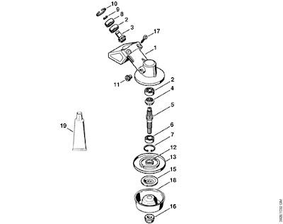 Spare Parts For Machinery of Garden / Repuestos Para